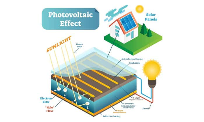 make-a-solar-cell-with-household-items