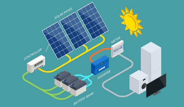solar-panel-for-12-volt-battery